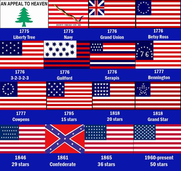 from: https://caoimhe-aisling.deviantart.com/art/History-of-the-American-Flag-79685043